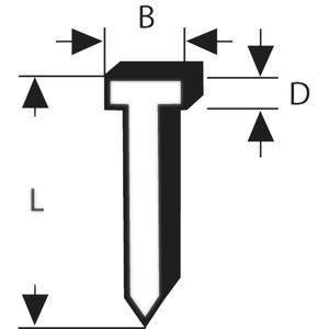 Nägel Typ 47 Länge 28 mm Breite 1, 8 mm