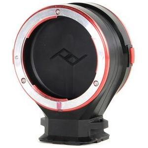 Lens - Sony E/EF