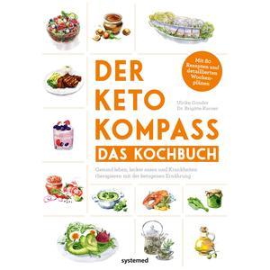 Der Keto-Kompass – Das Kochbuch